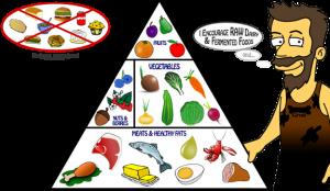 paleo_food_pyramid_testimonial